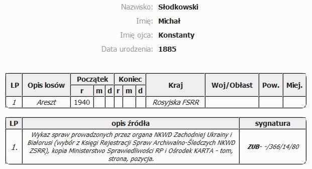 slodkowski_michal