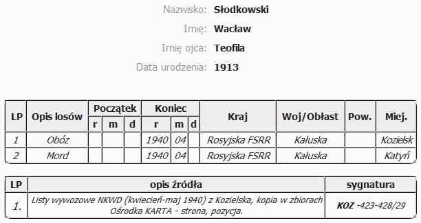 slodkowski_waclaw